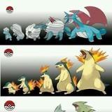 Slightly more realistic pokemon evolutio